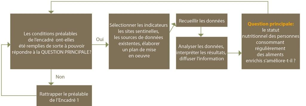 Diagramme1